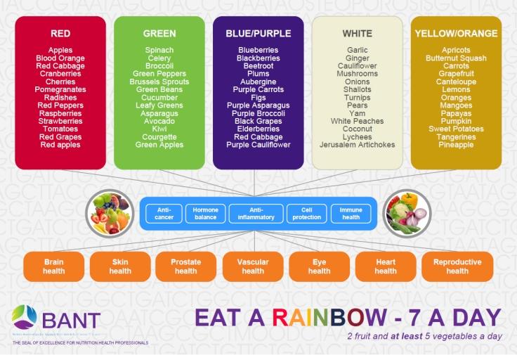 EAT-A-RAINBOW-IMAGE copy